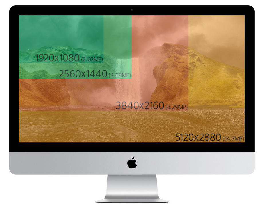 apple 5k monitor resolutions