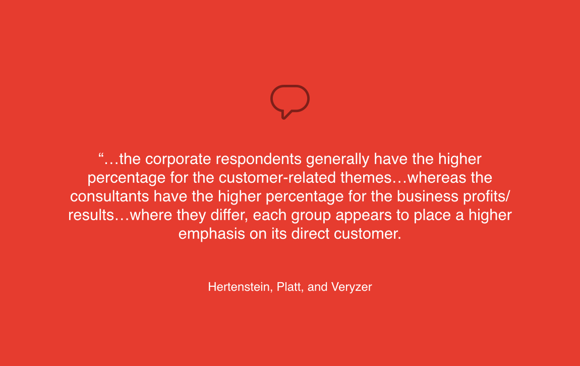 the corporate response to design needs quote